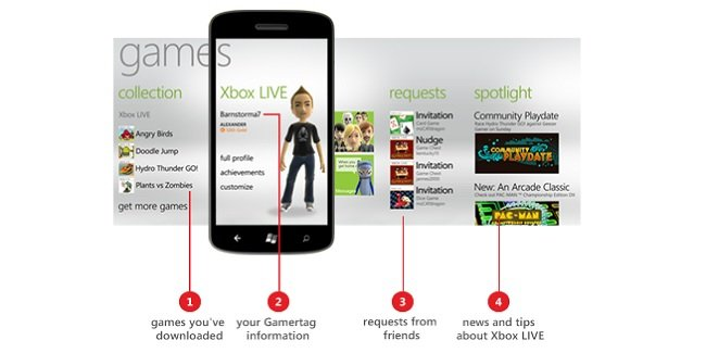 games windows phone