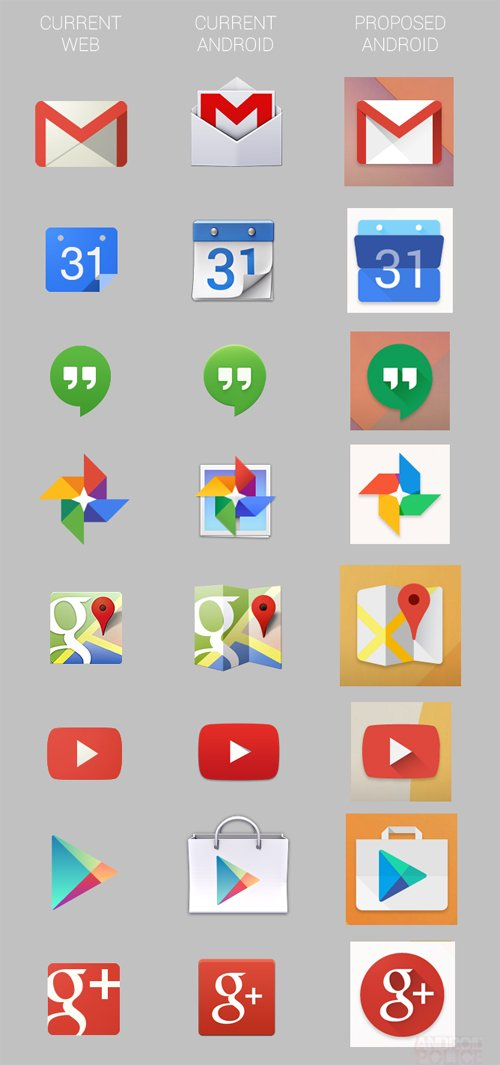 google new icons on android