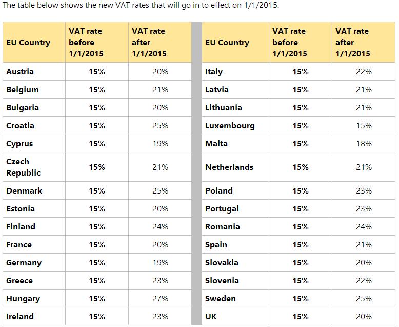 tax regimes europe